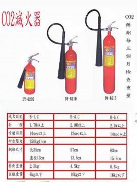 滅-CO2,D類滅火器